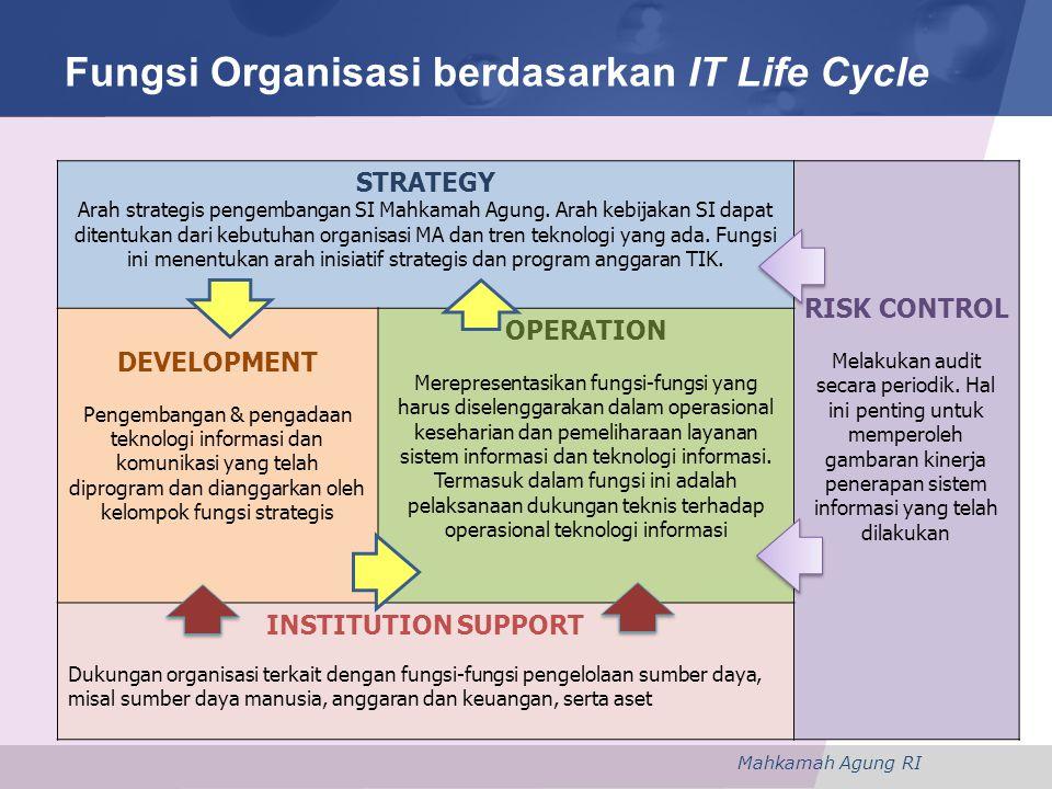 Fungsi Organisasi berdasarkan IT Life Cycle