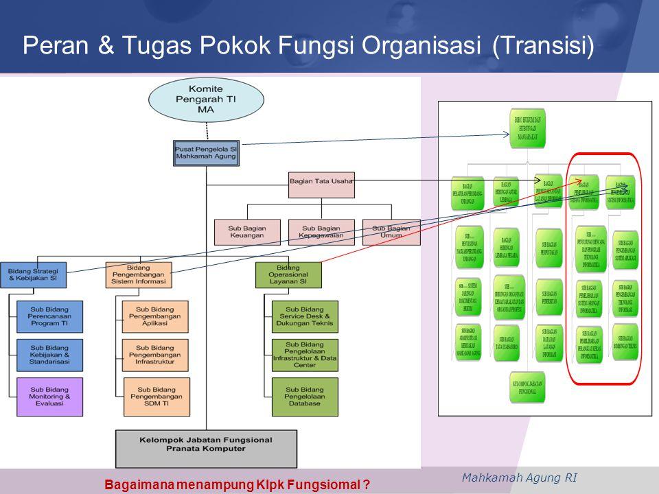 Peran & Tugas Pokok Fungsi Organisasi (Transisi)