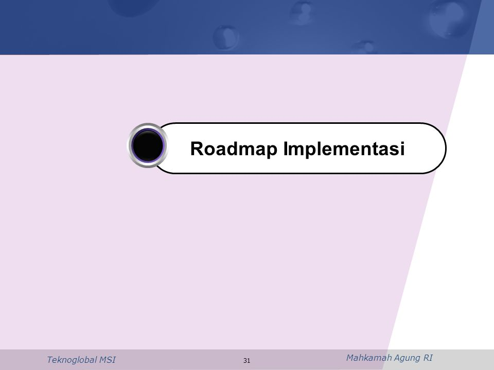 Roadmap Implementasi