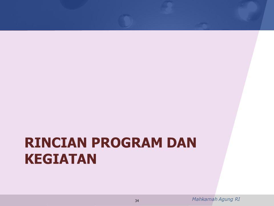 Rincian program dan kegiatan