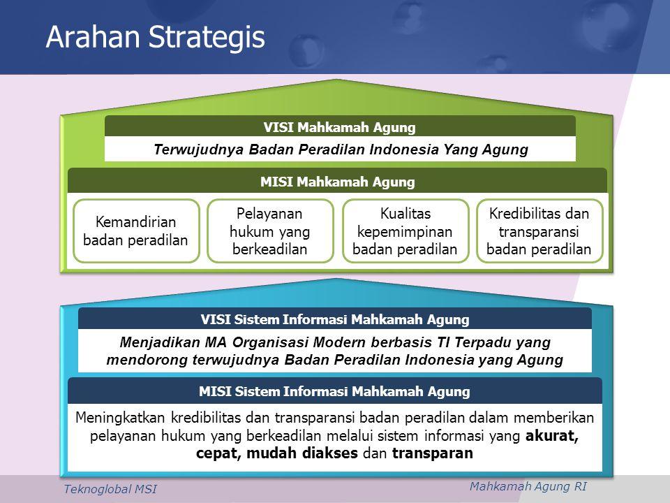Arahan Strategis Terwujudnya Badan Peradilan Indonesia Yang Agung