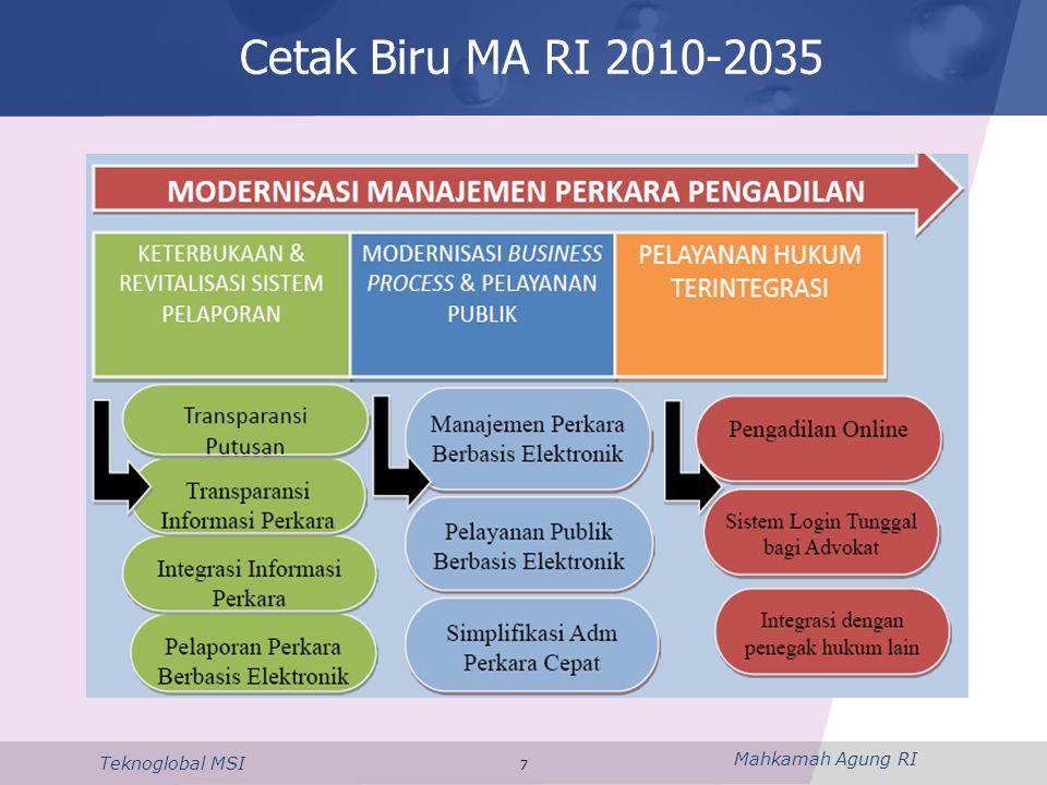 Cetak Biru MA RI 2010-2035