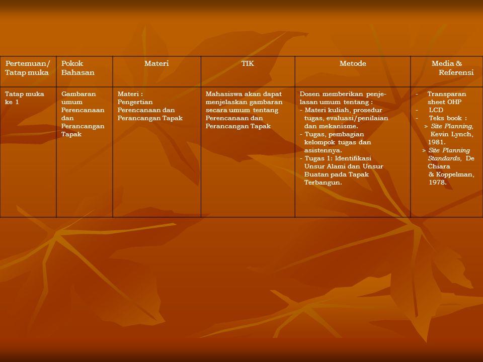 Pertemuan/ Tatap muka Pokok Bahasan Materi TIK Metode