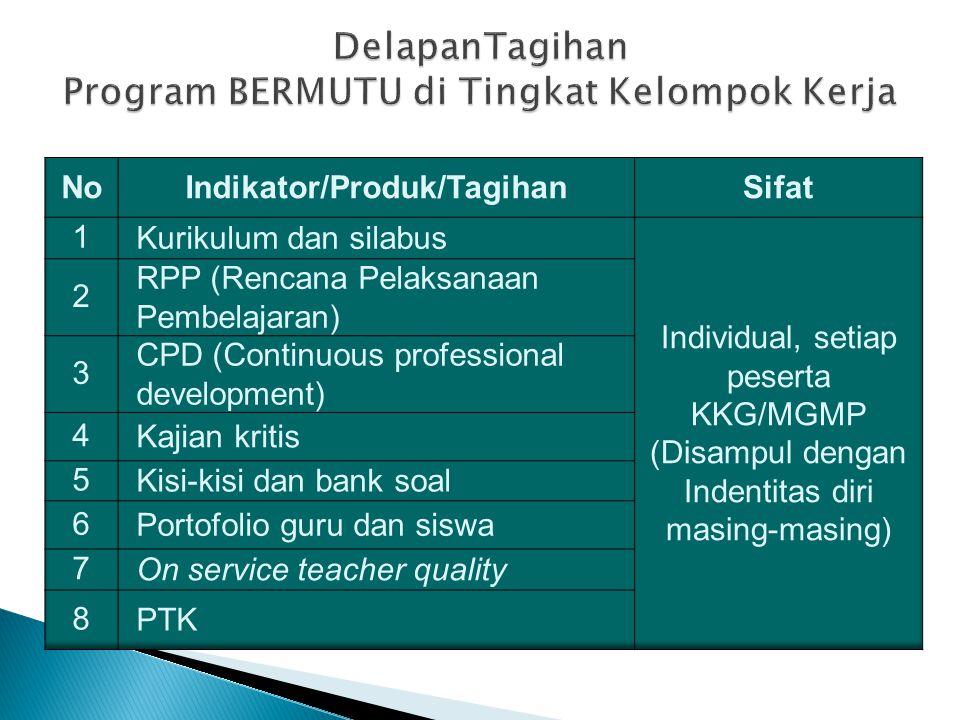 DelapanTagihan Program BERMUTU di Tingkat Kelompok Kerja