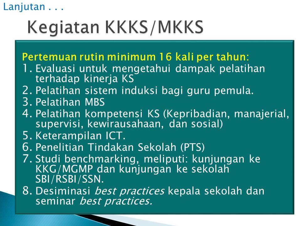 Kegiatan KKKS/MKKS Pertemuan rutin minimum 16 kali per tahun: