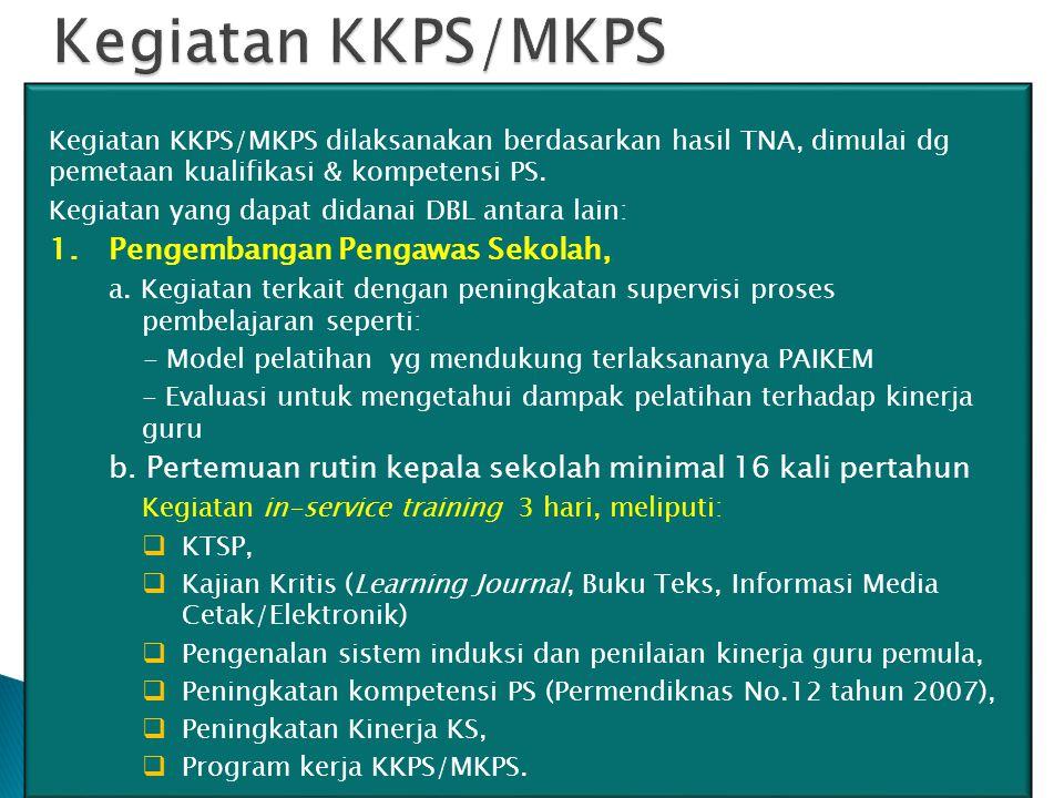 Kegiatan KKPS/MKPS Pengembangan Pengawas Sekolah,