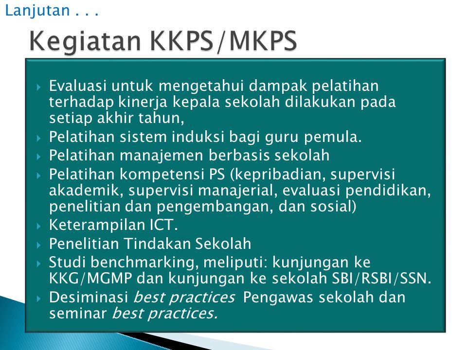 Kegiatan KKPS/MKPS Lanjutan . . .