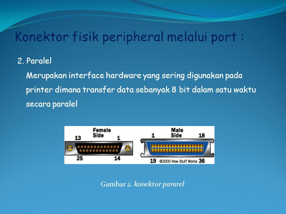 Konektor fisik peripheral melalui port :