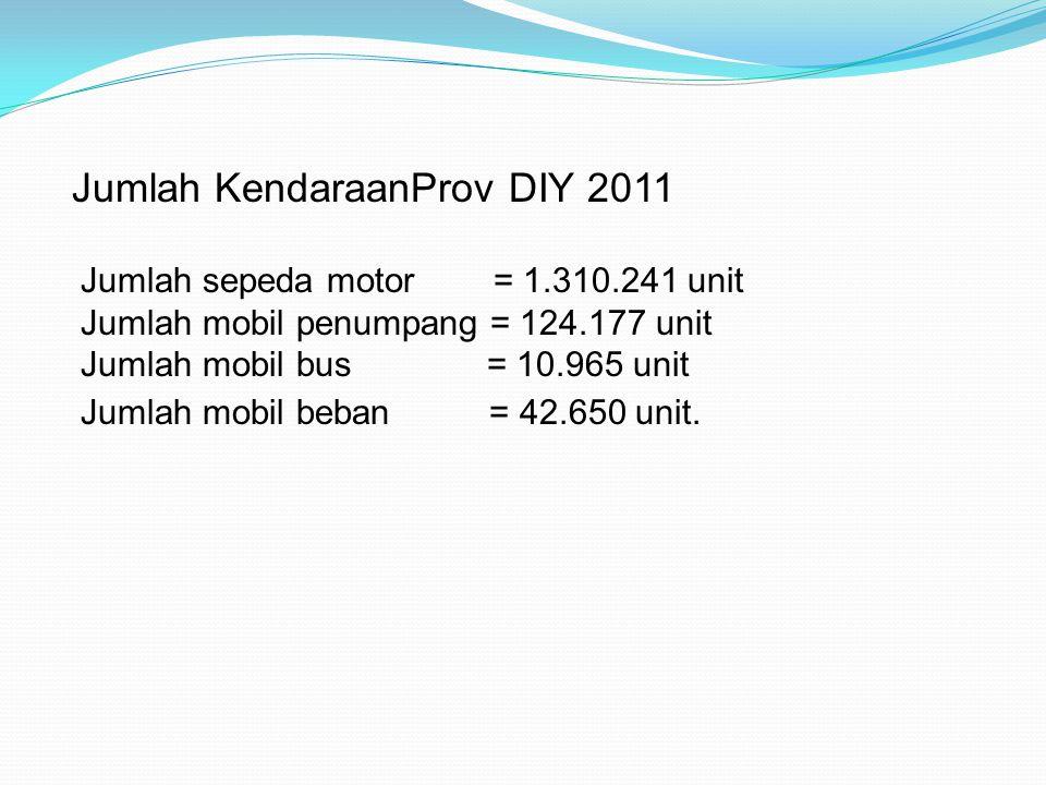 Jumlah KendaraanProv DIY 2011