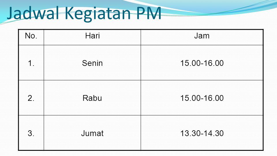 Jadwal Kegiatan PM No. Hari Jam 1. Senin 15.00-16.00 2. Rabu 3. Jumat