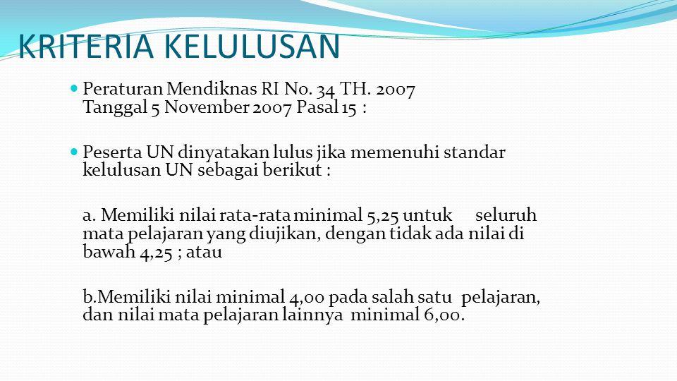 KRITERIA KELULUSAN Peraturan Mendiknas RI No. 34 TH. 2007 Tanggal 5 November 2007 Pasal 15 :