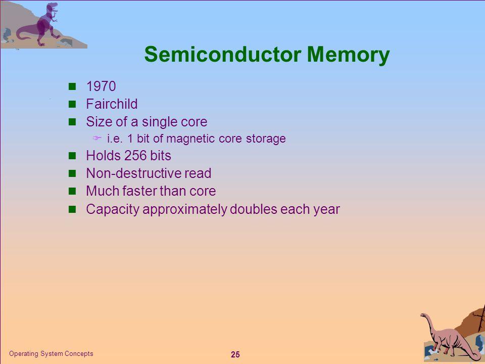 Semiconductor Memory 1970 Fairchild Size of a single core