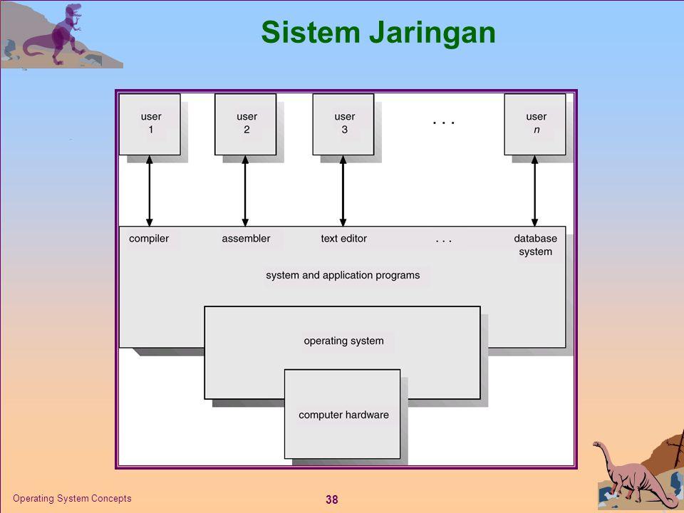 Sistem Jaringan Operating System Concepts