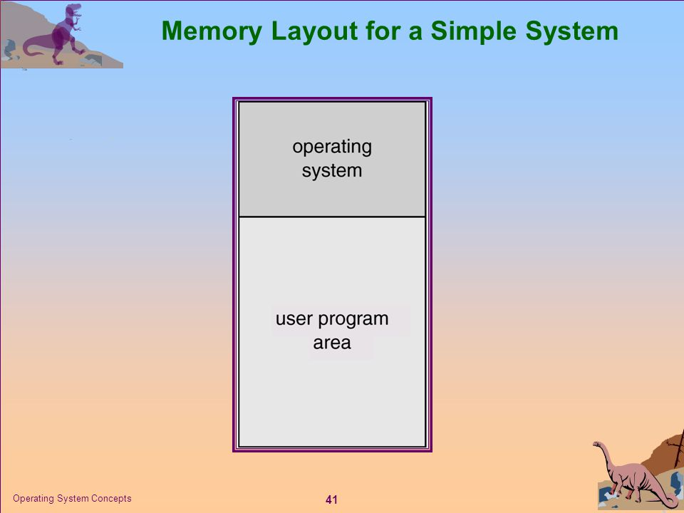 Memory Layout for a Simple System