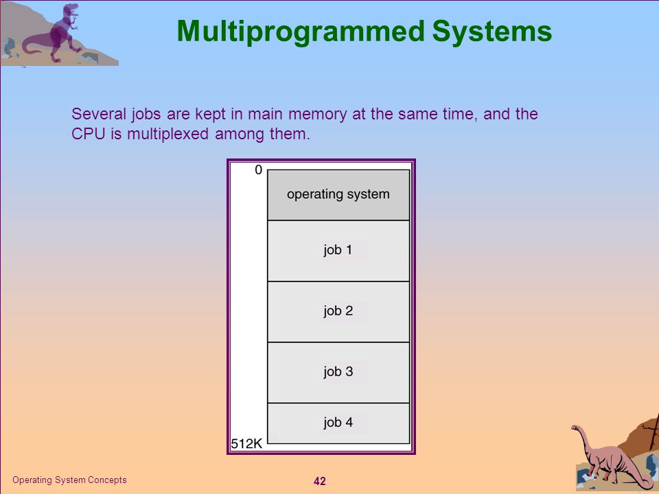 Multiprogrammed Systems