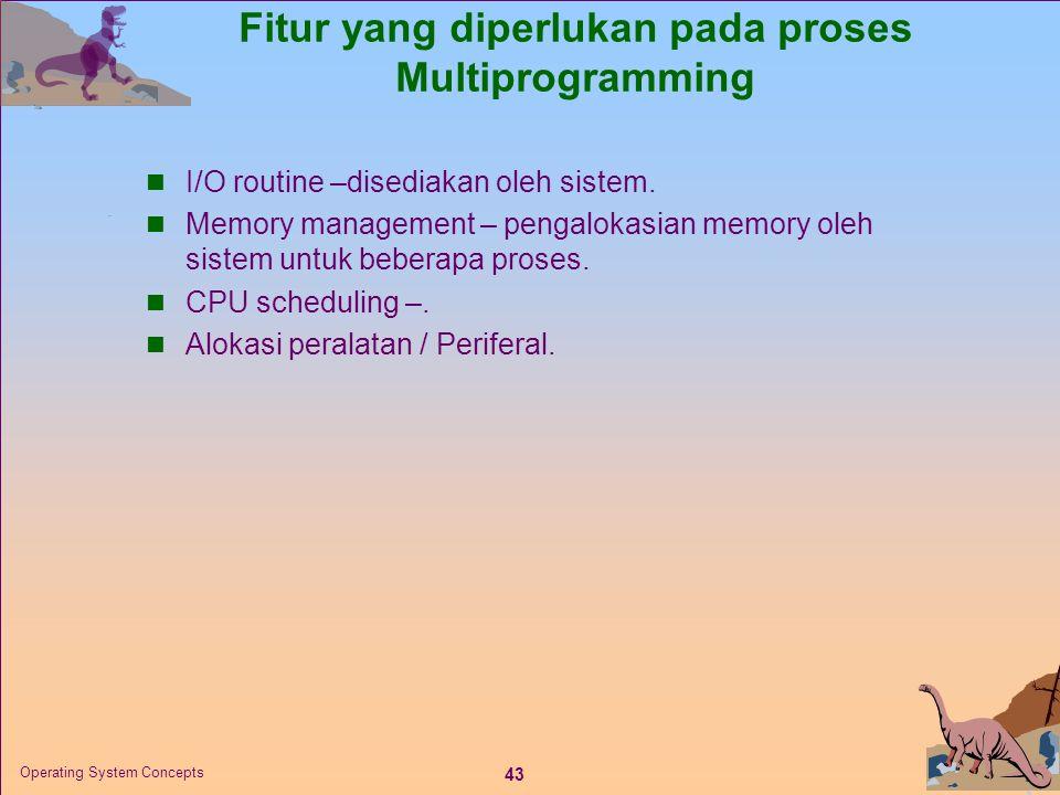 Fitur yang diperlukan pada proses Multiprogramming