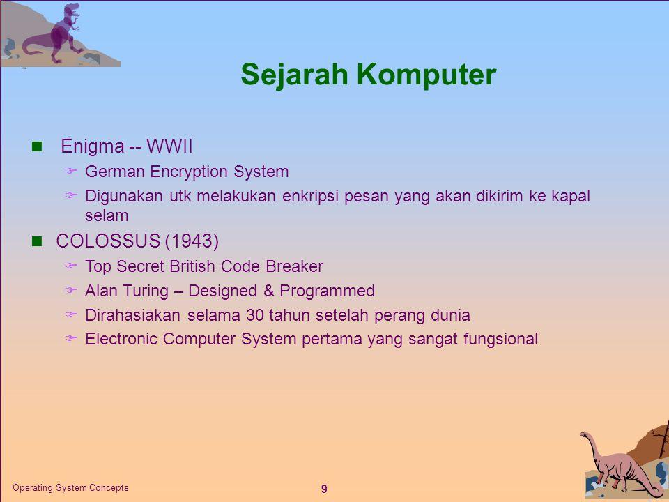Sejarah Komputer Enigma -- WWII COLOSSUS (1943)