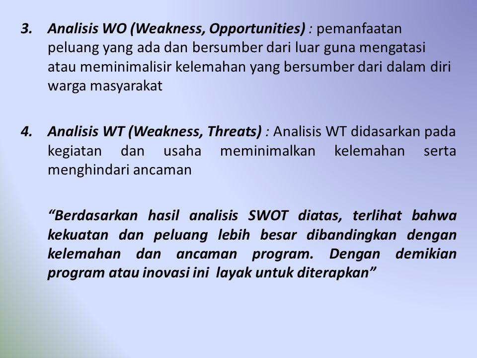 Analisis WO (Weakness, Opportunities) : pemanfaatan peluang yang ada dan bersumber dari luar guna mengatasi atau meminimalisir kelemahan yang bersumber dari dalam diri warga masyarakat