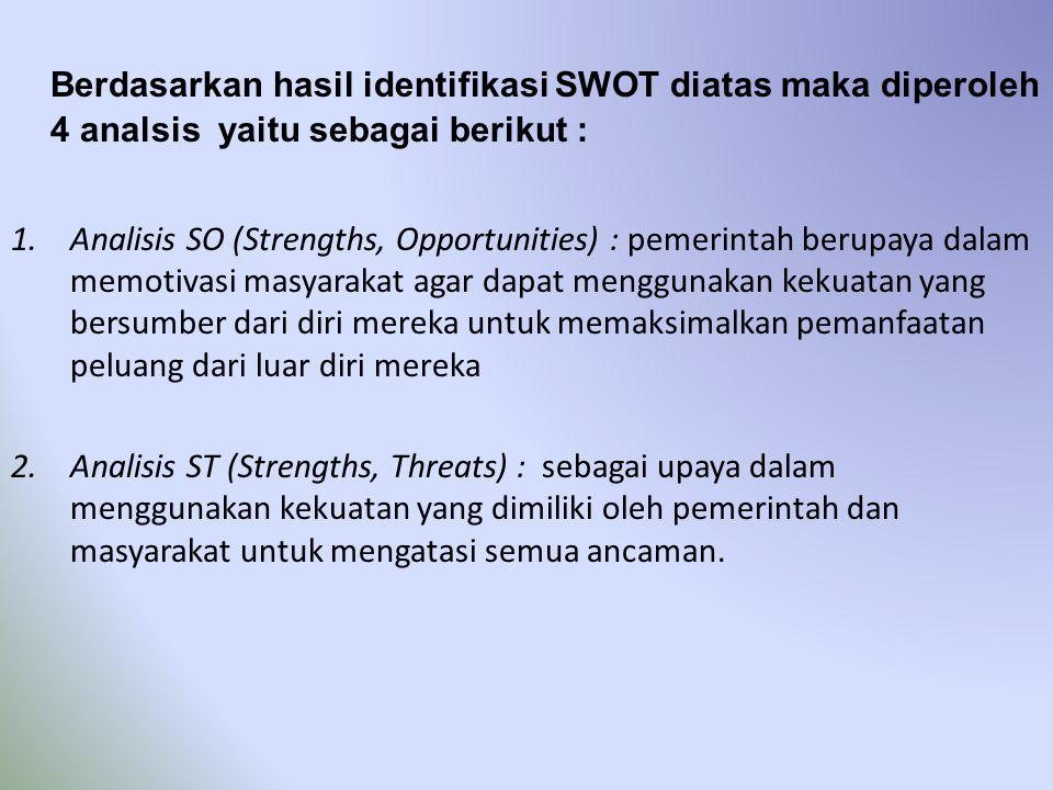Berdasarkan hasil identifikasi SWOT diatas maka diperoleh 4 analsis yaitu sebagai berikut :