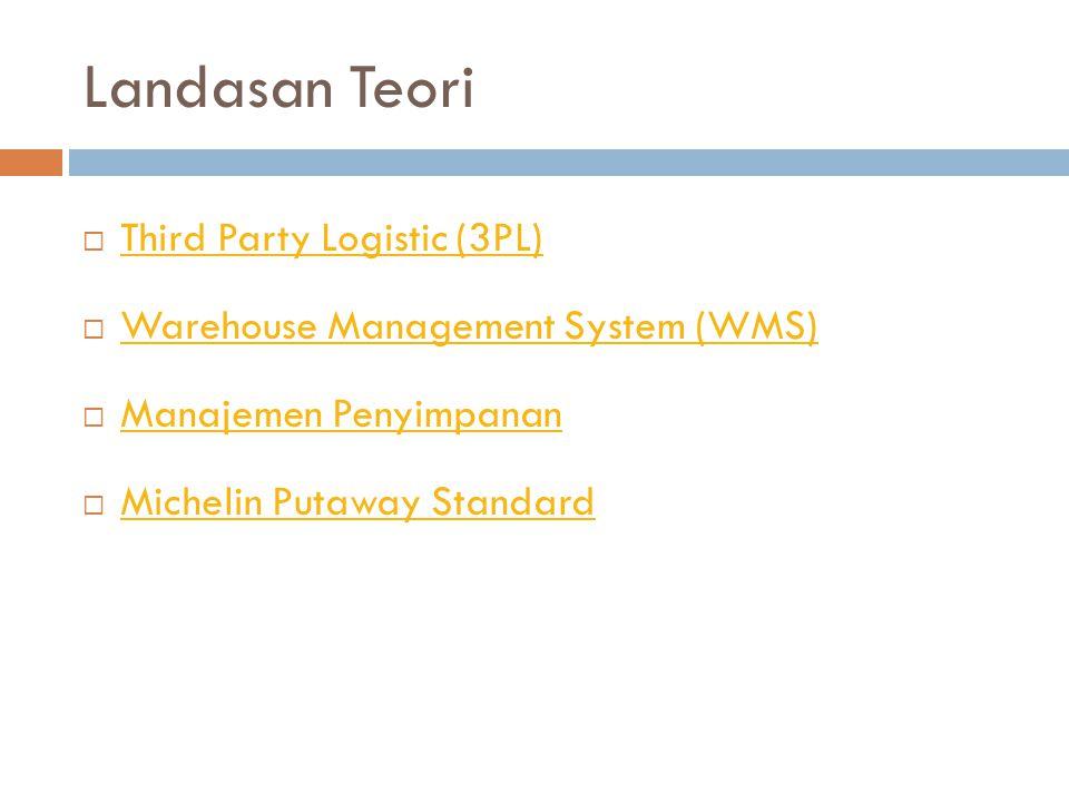 Landasan Teori Third Party Logistic (3PL)