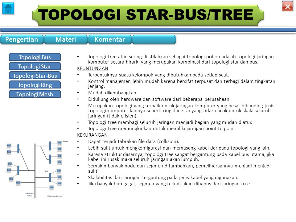TOPOLOGI star-bus/TREE