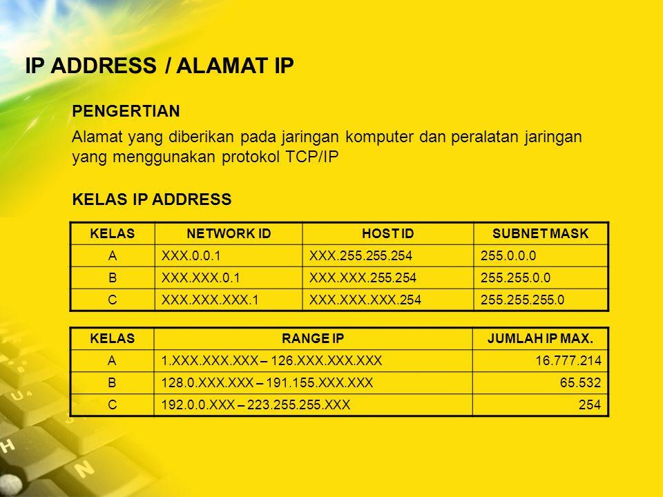 IP ADDRESS / ALAMAT IP PENGERTIAN