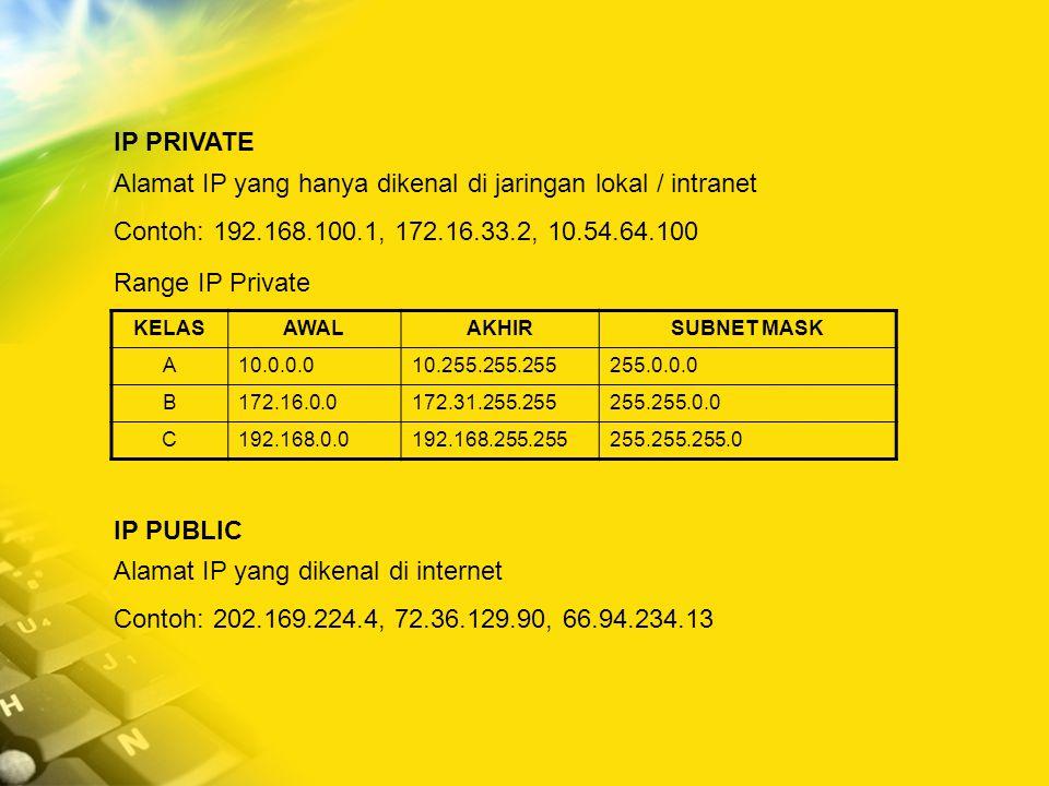 Alamat IP yang hanya dikenal di jaringan lokal / intranet