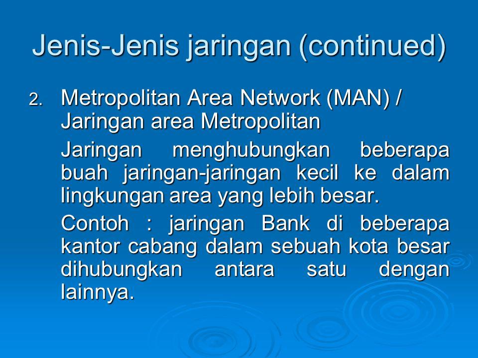 Jenis-Jenis jaringan (continued)