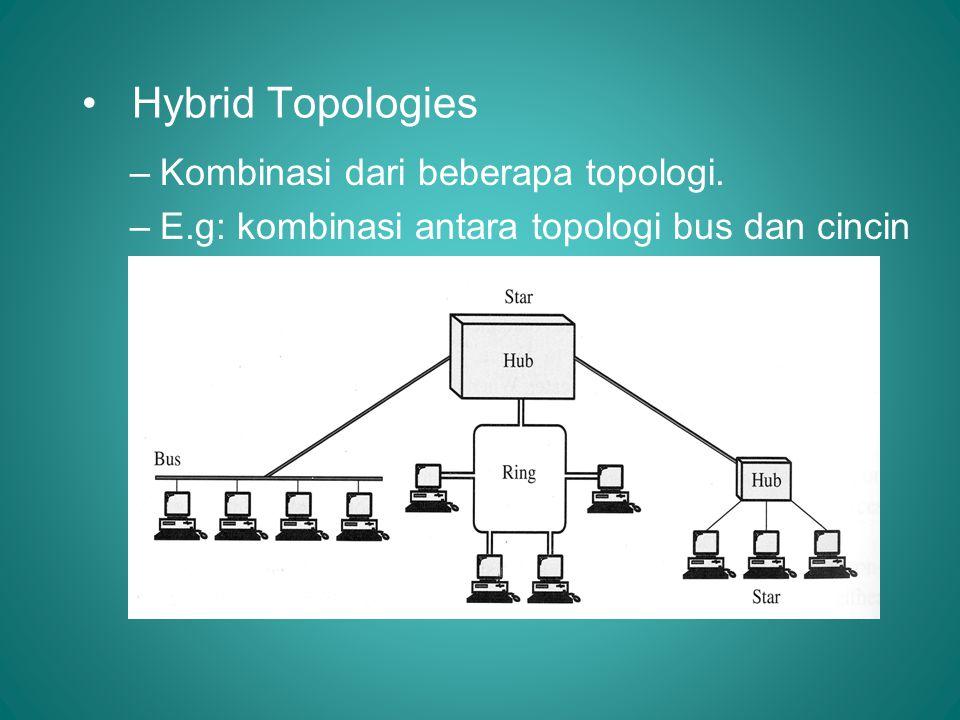 Hybrid Topologies Kombinasi dari beberapa topologi.