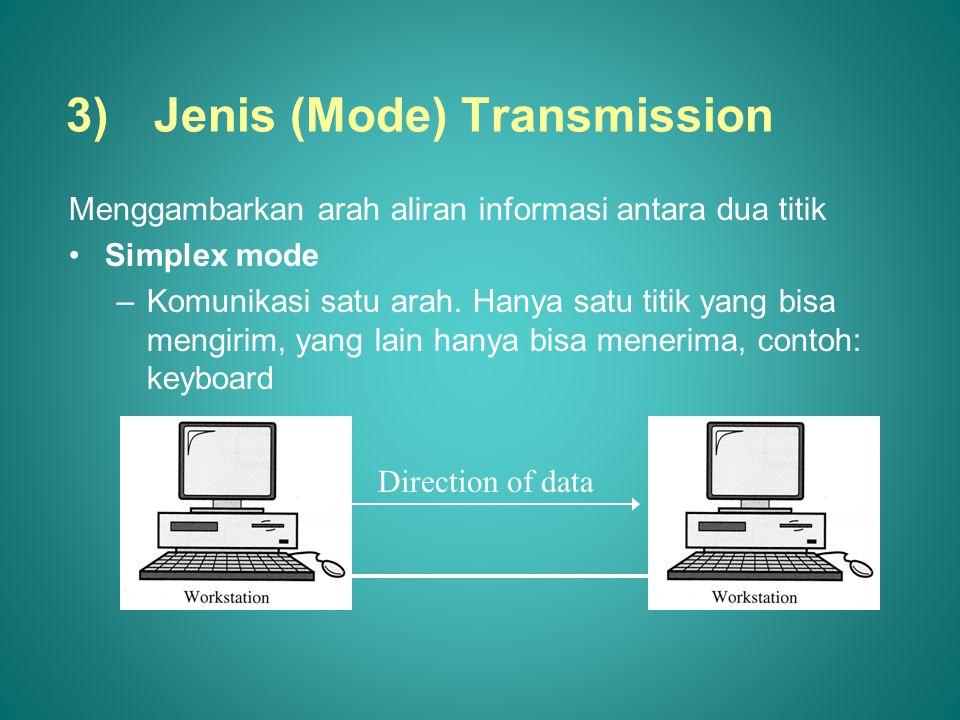 Jenis (Mode) Transmission