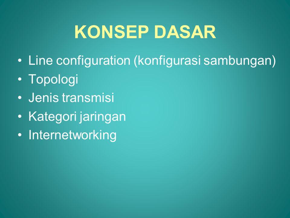 KONSEP DASAR Line configuration (konfigurasi sambungan) Topologi