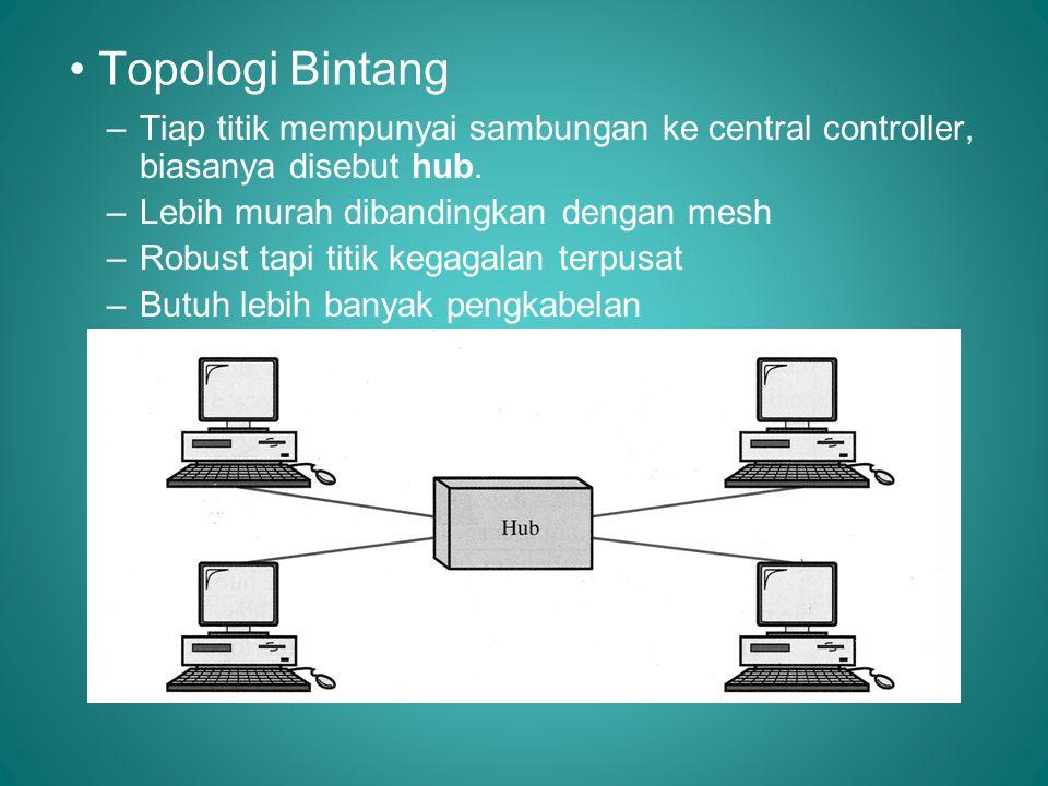 Topologi Bintang Tiap titik mempunyai sambungan ke central controller, biasanya disebut hub. Lebih murah dibandingkan dengan mesh.
