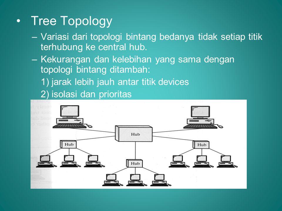 Tree Topology Variasi dari topologi bintang bedanya tidak setiap titik terhubung ke central hub.