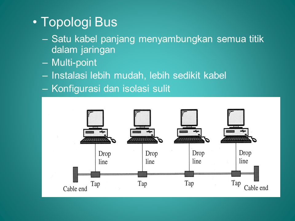 Topologi Bus Satu kabel panjang menyambungkan semua titik dalam jaringan. Multi-point. Instalasi lebih mudah, lebih sedikit kabel.