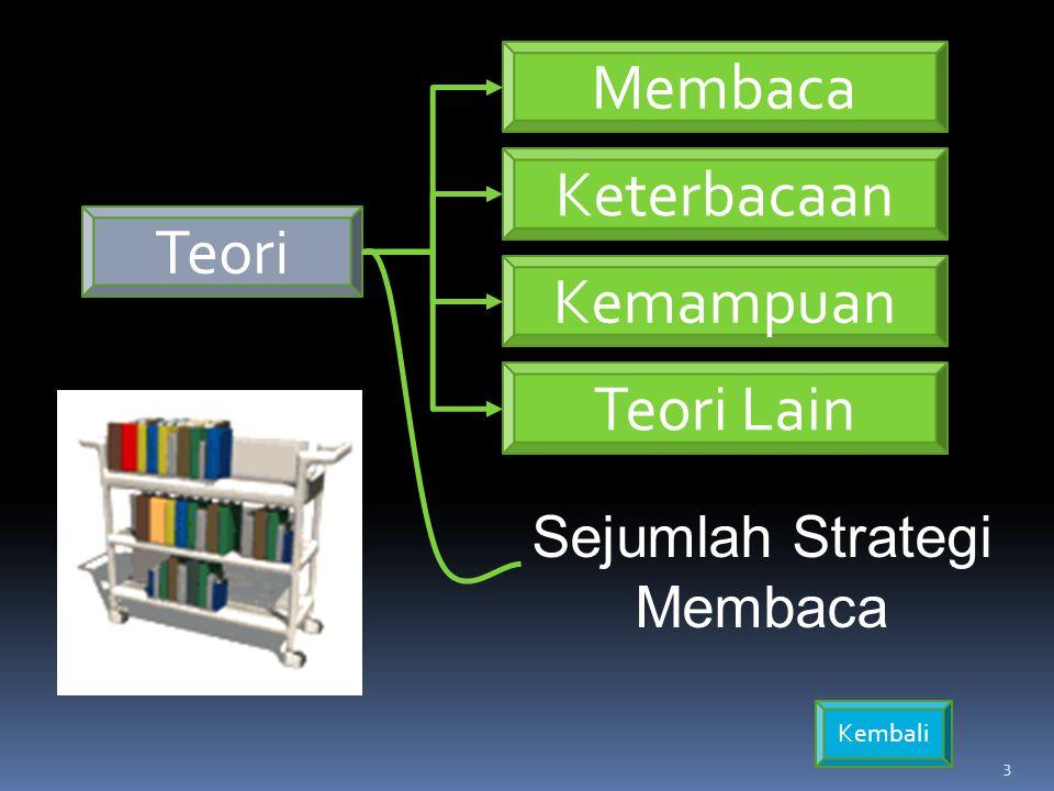 Sejumlah Strategi Membaca