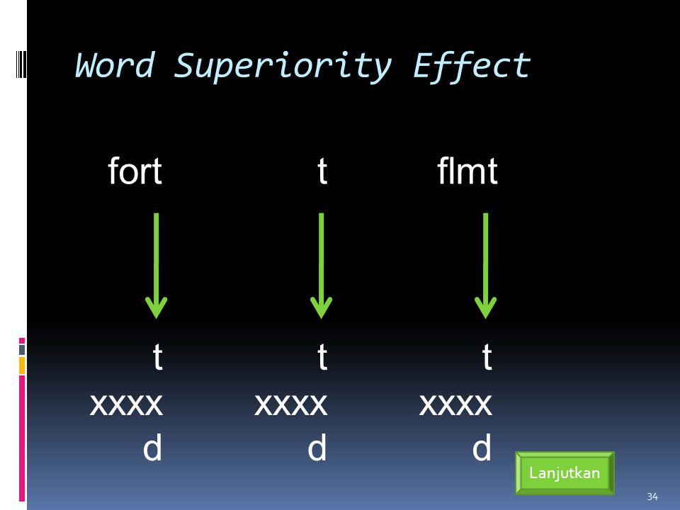 Word Superiority Effect