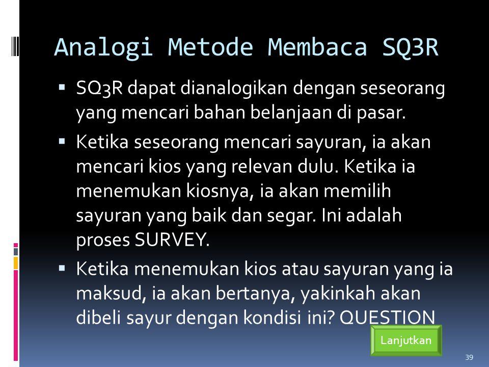 Analogi Metode Membaca SQ3R