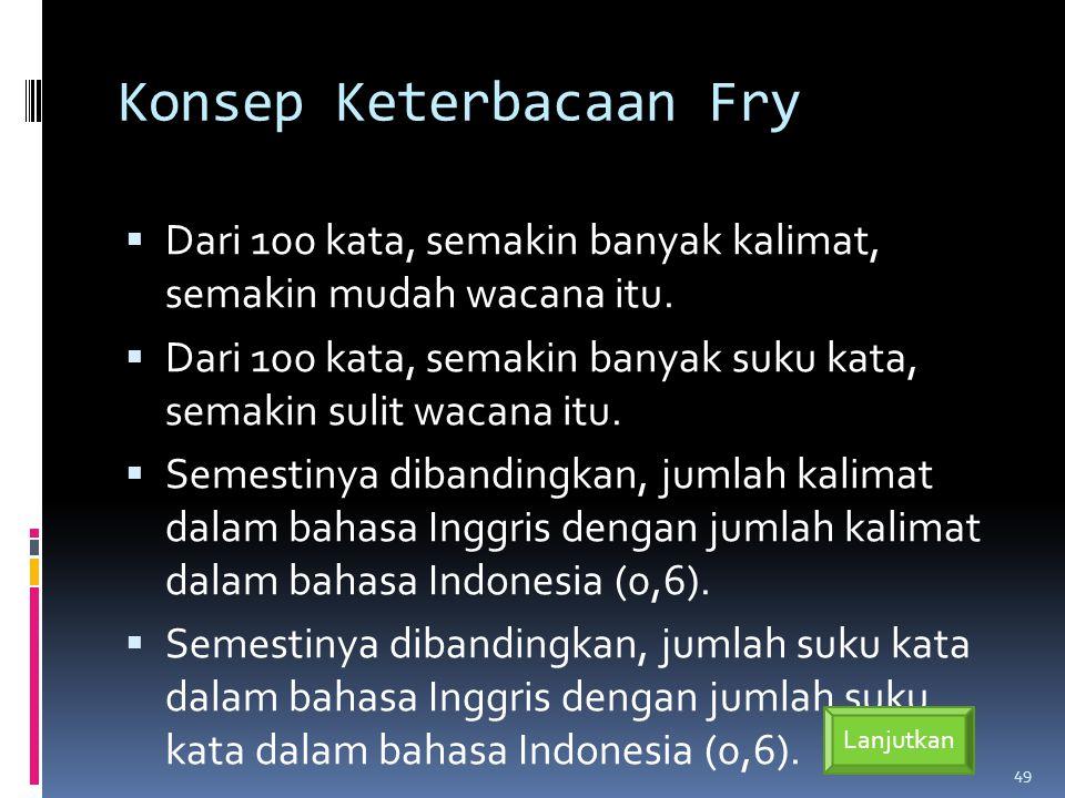 Konsep Keterbacaan Fry