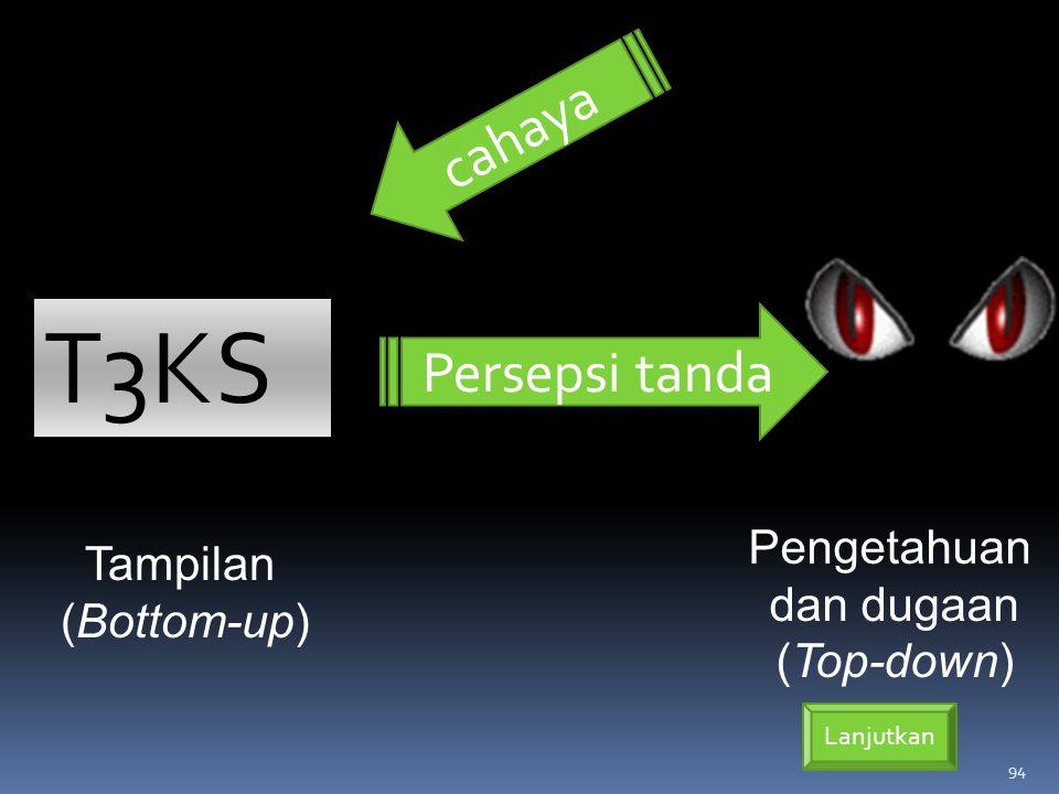 T3KS cahaya Persepsi tanda Pengetahuan Tampilan dan dugaan (Bottom-up)