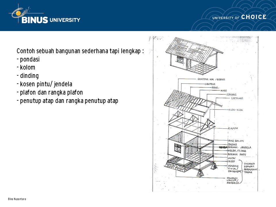Contoh sebuah bangunan sederhana tapi lengkap : - pondasi - kolom - dinding - kosen pintu/ jendela - plafon dan rangka plafon - penutup atap dan rangka penutup atap