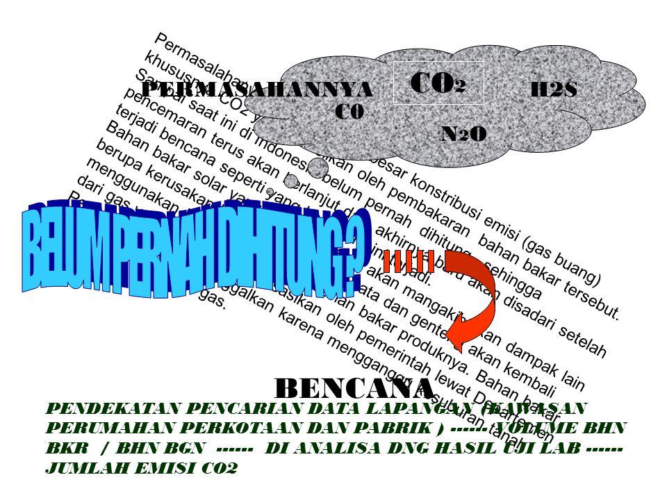 BELUM PERNAH DIHITUNG CO2 BENCANA PERMASAHANNYA H2S C0 N2O