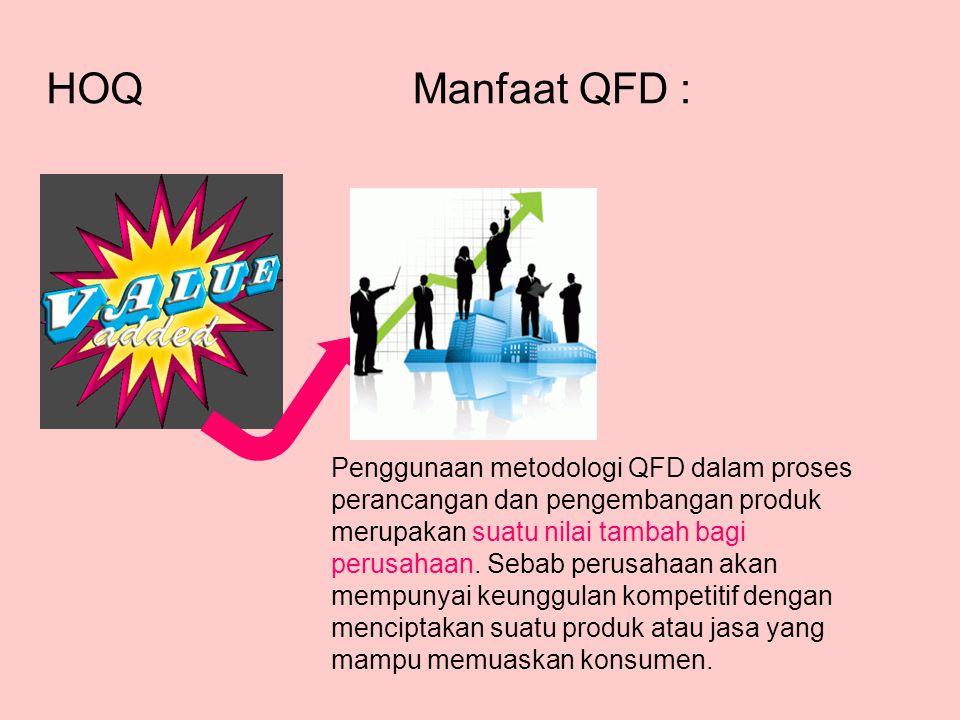 Manfaat QFD : HOQ.