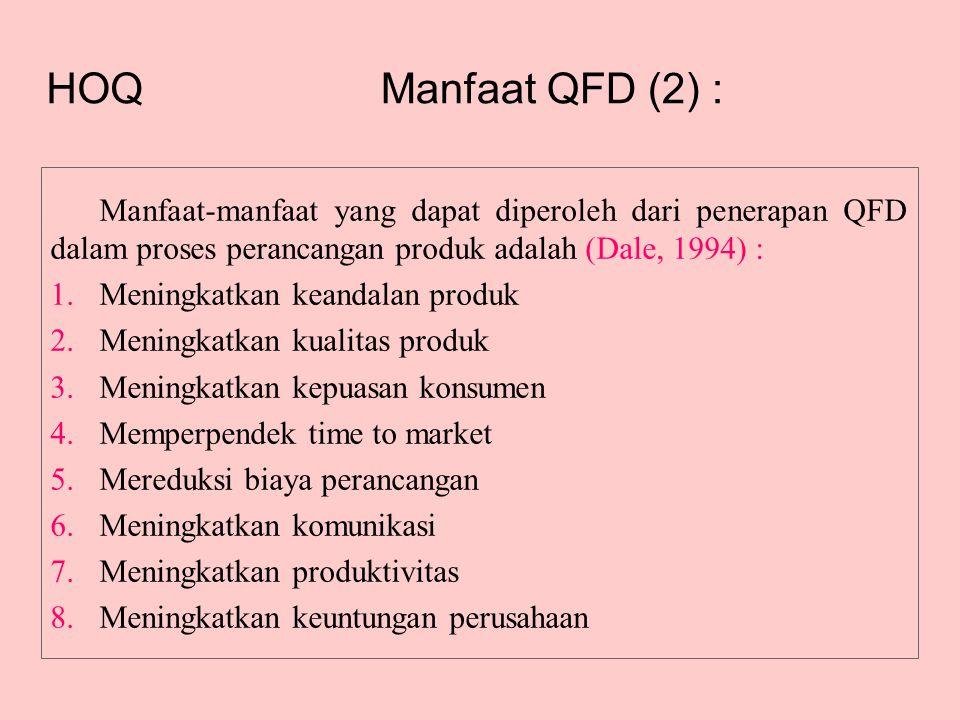 Manfaat QFD (2) : HOQ. Manfaat-manfaat yang dapat diperoleh dari penerapan QFD dalam proses perancangan produk adalah (Dale, 1994) :