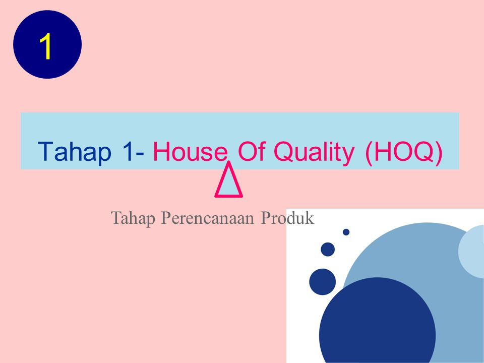 Tahap 1- House Of Quality (HOQ)