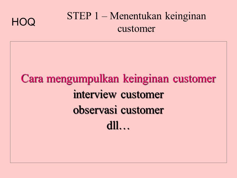 STEP 1 – Menentukan keinginan customer