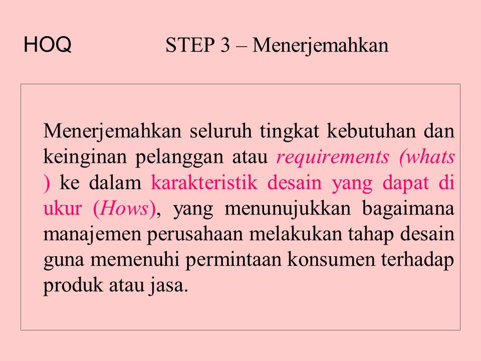 STEP 3 – Menerjemahkan HOQ.