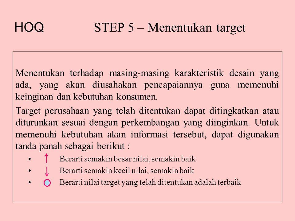 STEP 5 – Menentukan target
