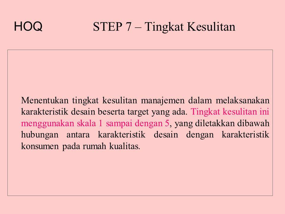 STEP 7 – Tingkat Kesulitan