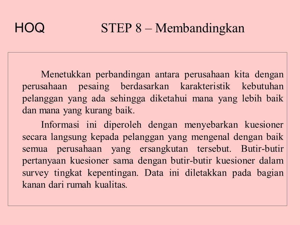 STEP 8 – Membandingkan HOQ