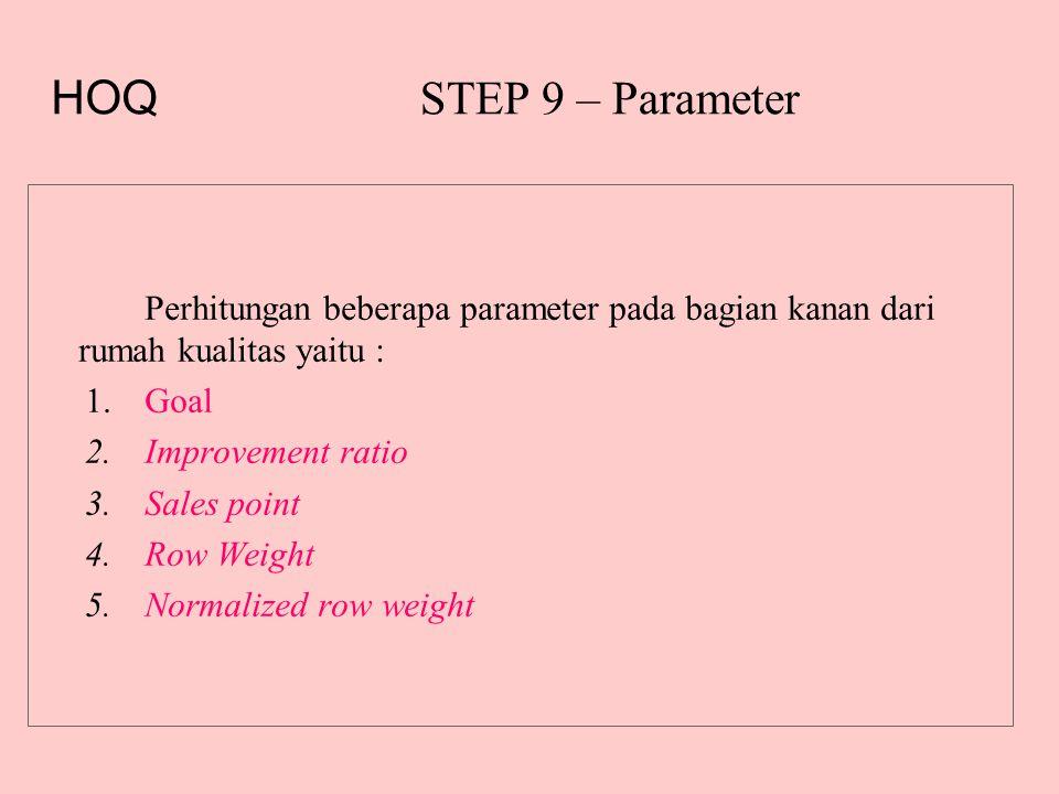 STEP 9 – Parameter HOQ. Perhitungan beberapa parameter pada bagian kanan dari rumah kualitas yaitu :